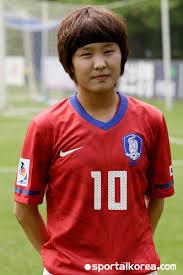 チ・ソヨン - 女子サッカー選手